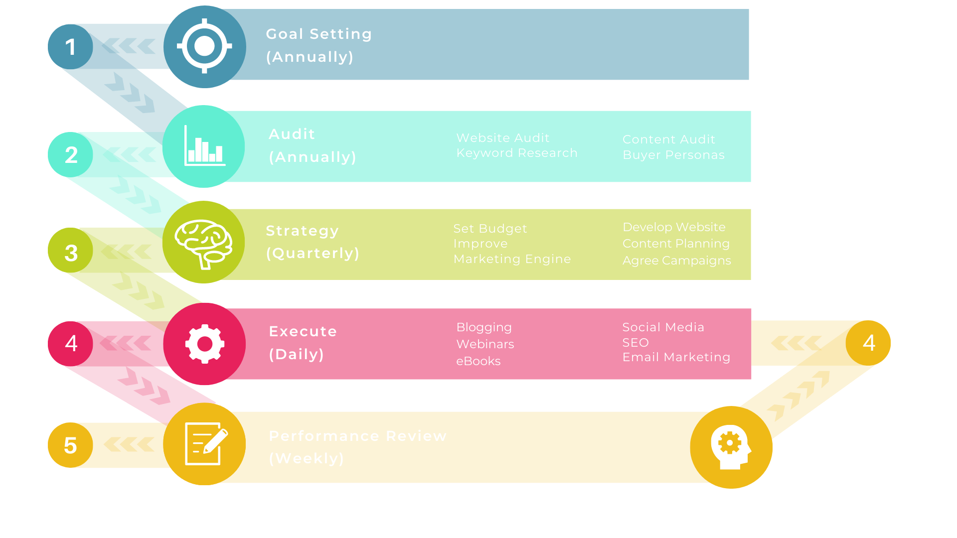 home-page-construction-marketing-agency-insynth-marketing-inbound-marketing-vidyard