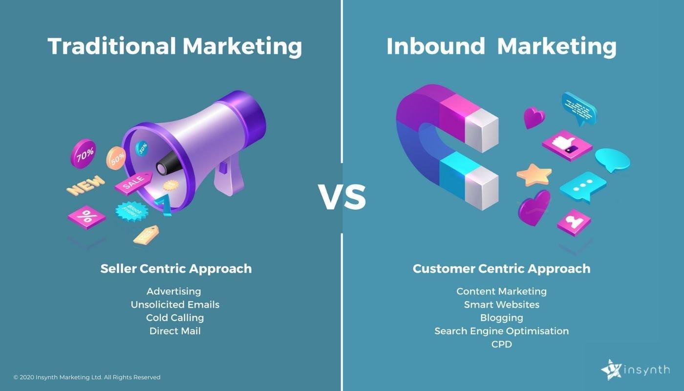 traditional marketing vs inbound marketing | Insynth Marketing