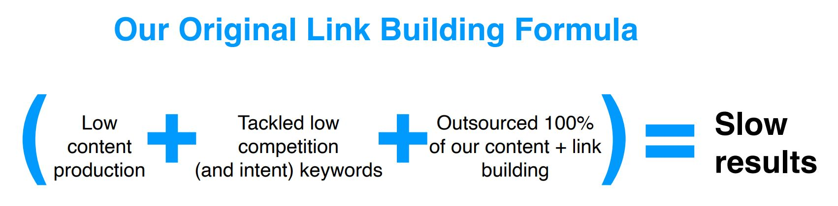 #INBOUND2021: Building Brand Credibility & Visibility Through Link Building