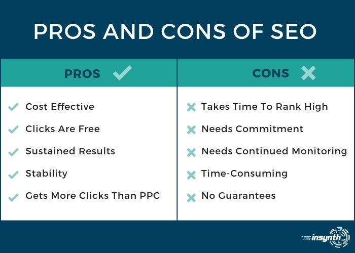 Pros and cons of SEO (1)