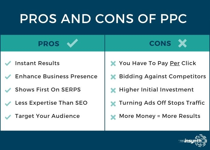 Pros and cons of SEO  - construction marketing