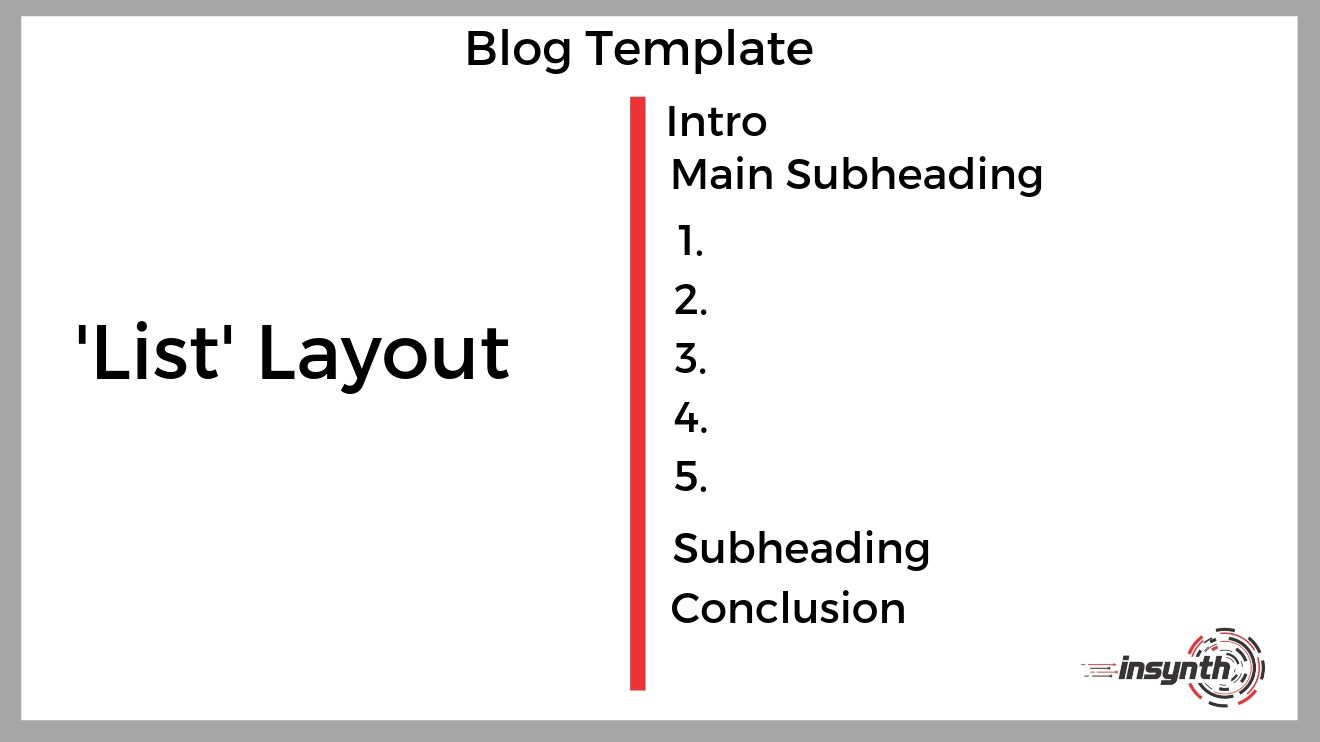 list formula blog template (1)