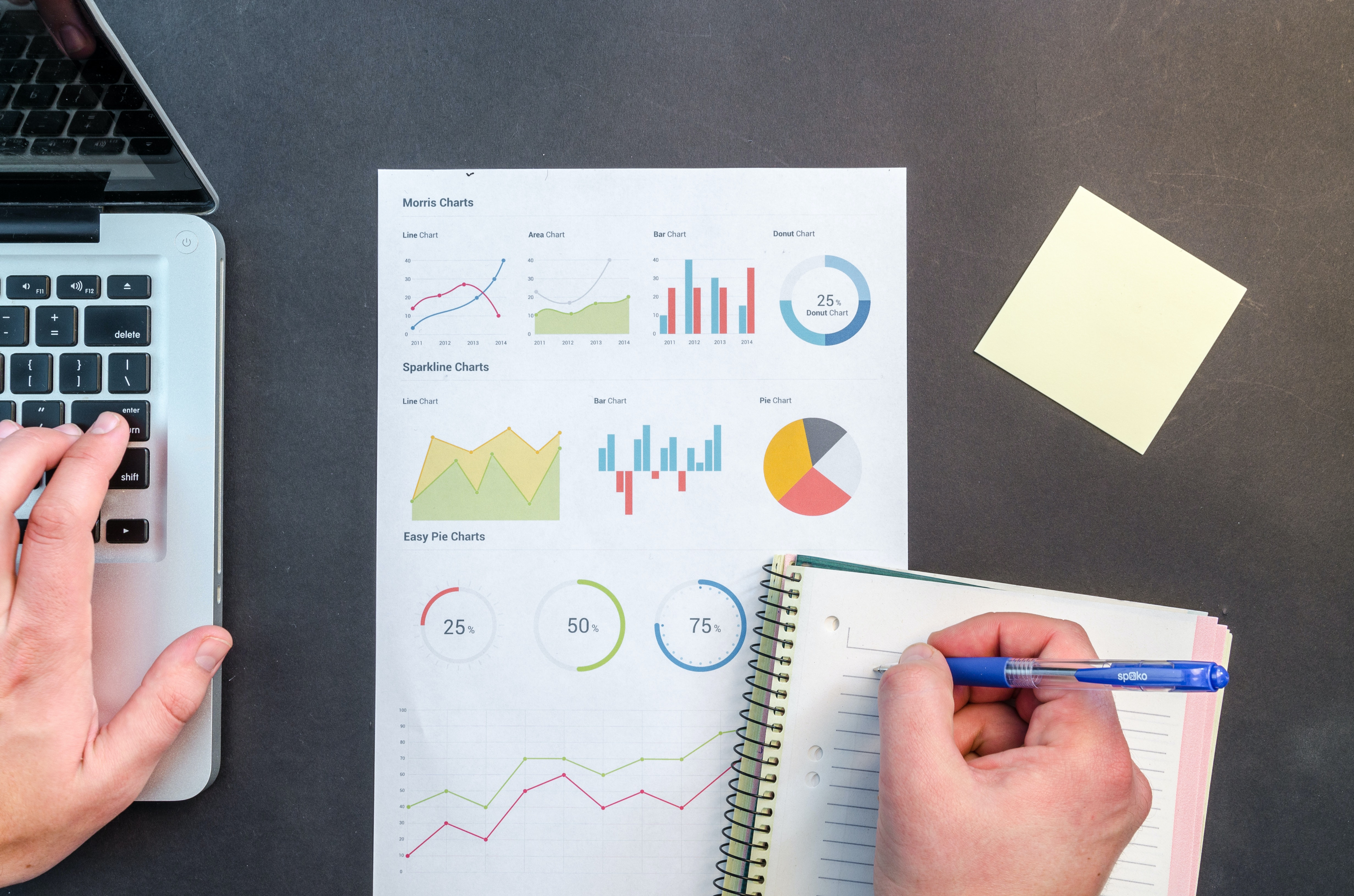 Use Data to drive strategy and growth - construction marketing