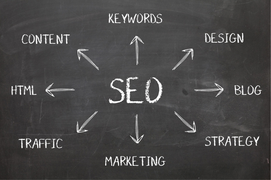 Adopting Digital To Increase Website SEO For Your Construction Marketing