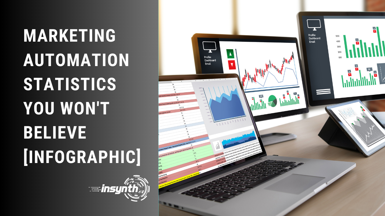 Insynth Marketing | Marketing Automation Statistics You Won't Believe [INFOGRAPHIC] | Construction Marketing