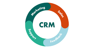 Elements-of-a-CRM